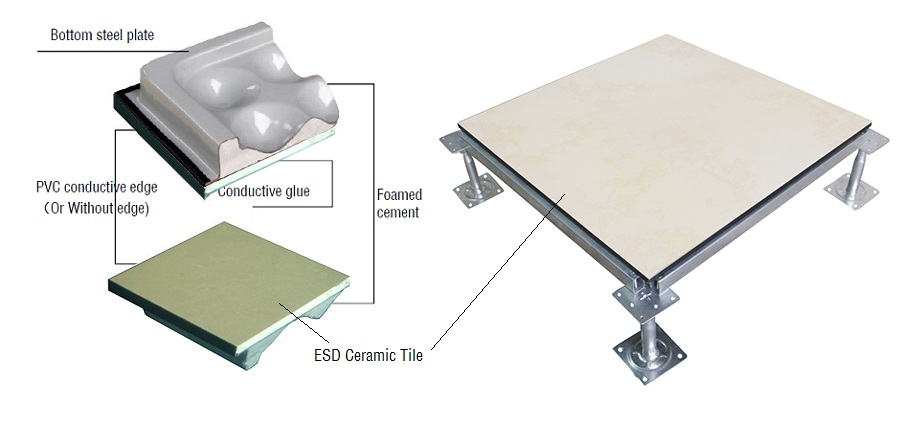access floor with esd ceramic tile